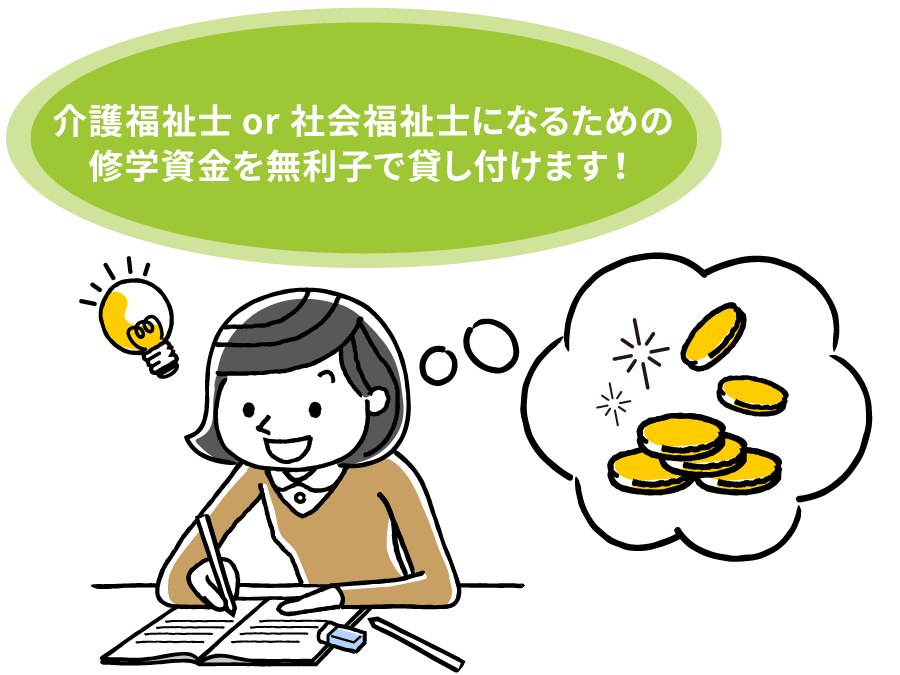 滋賀県の支援の画像