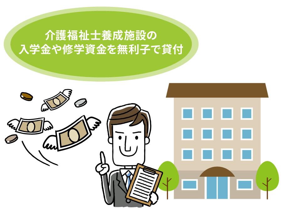 佐賀県の支援の画像