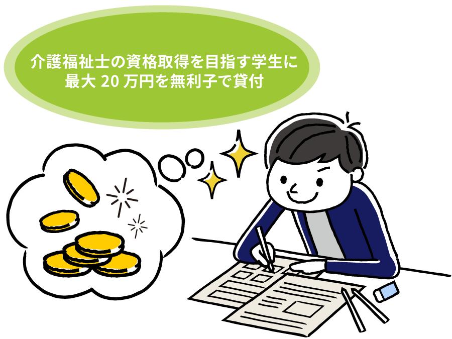 岡山県の支援の画像