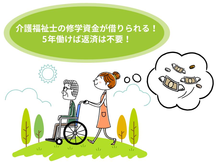和歌山県の支援の画像