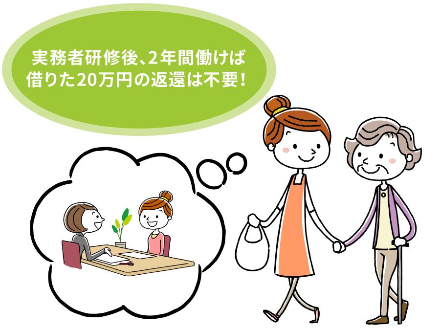 秋田県の支援の画像