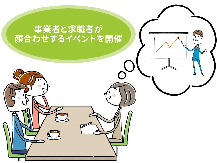 兵庫県の支援の画像