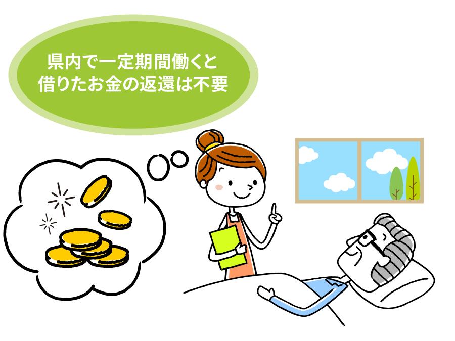 青森県の支援の画像