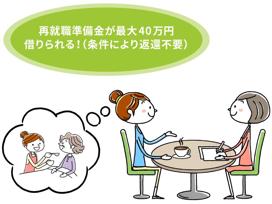 奈良県の支援の画像