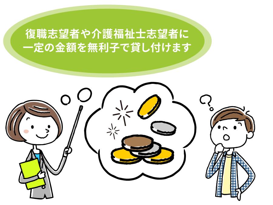 広島県の支援の画像